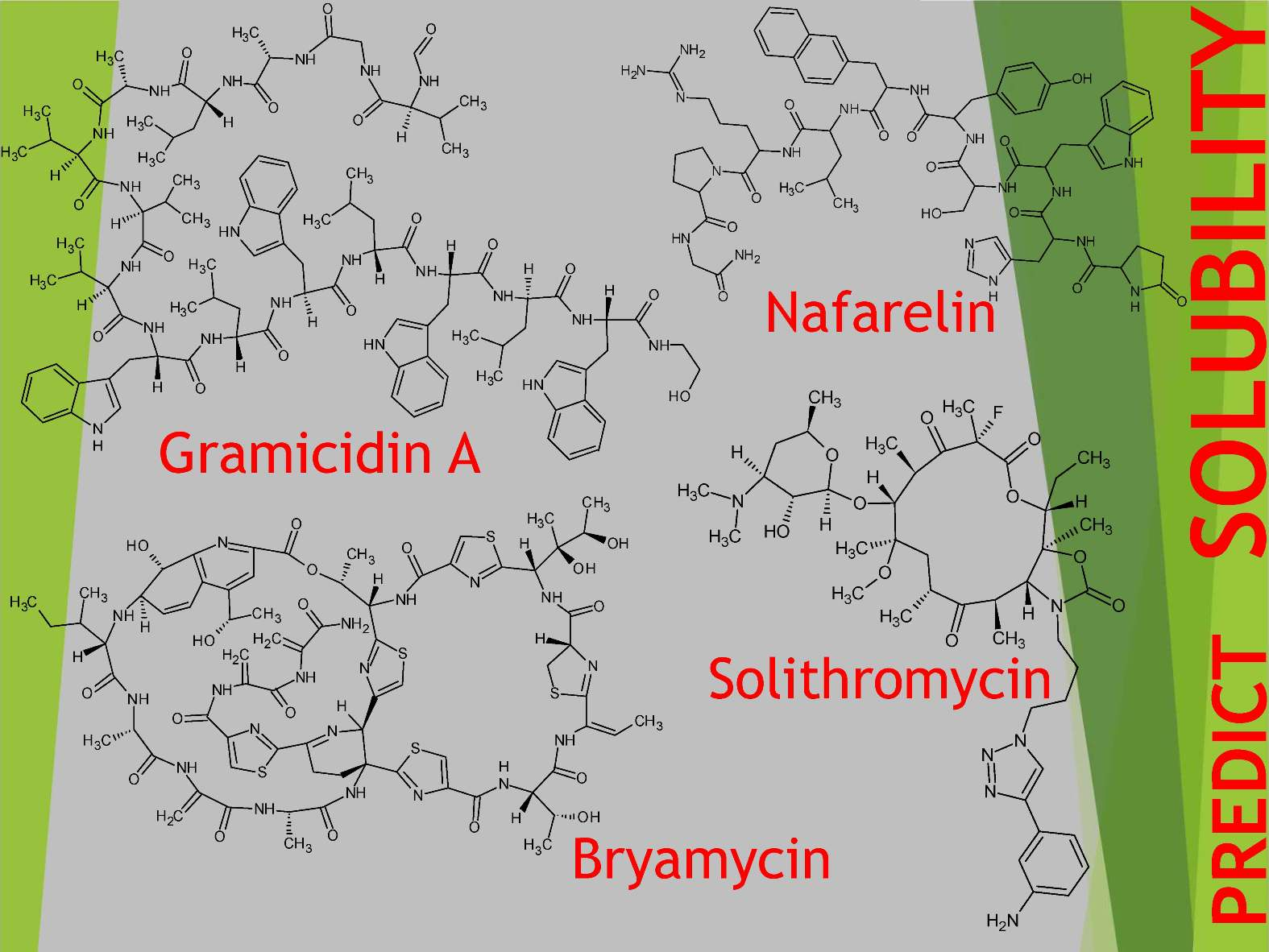 Can small drugs predict the intrinsic aqueous solubility of 'beyond Rule of 5' big drugs?