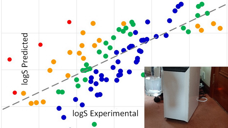hree machine learning models submitted to the 2019 Solubility Challenge